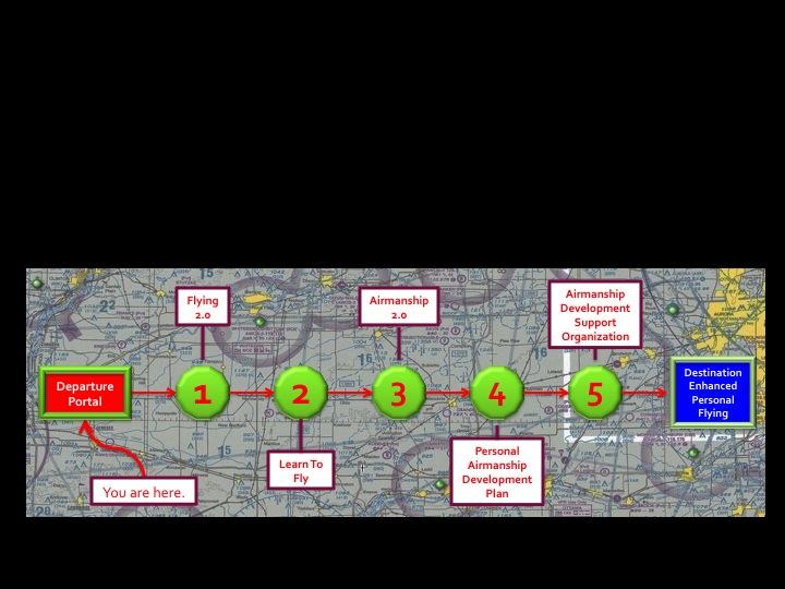 test map1